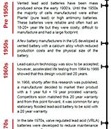Battery Warranties Explained