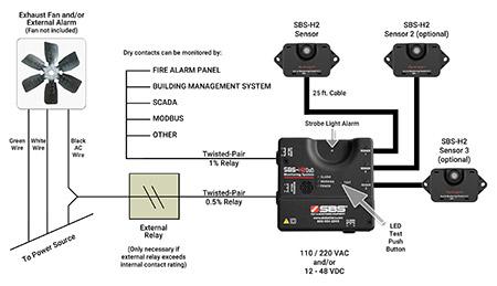 battery hydrogen sensor diagram