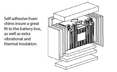 Shorai battery shim system