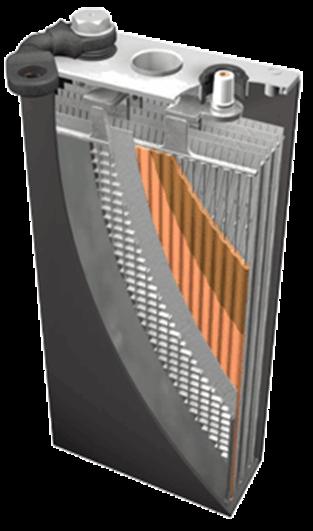 DIN Batería Industriales Tubulares